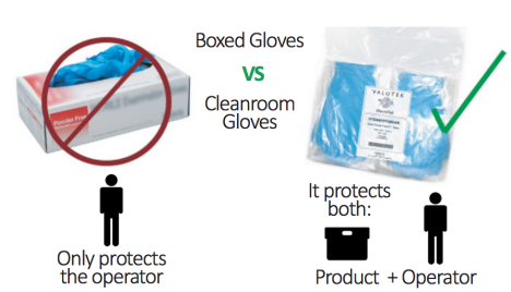 cleanroom glove packaging